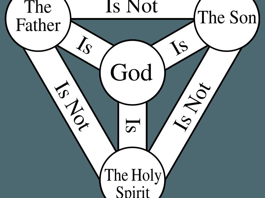Trójca - próba ujęcia doktryny w formie wykresu / domena publiczna